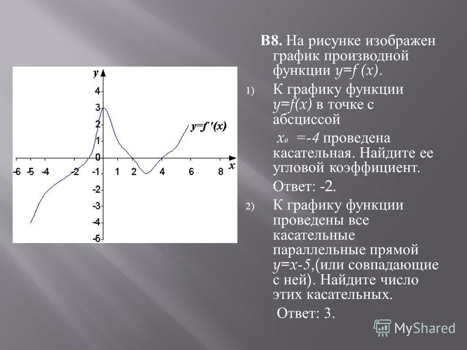В 8. На рисунке изображен график производной функции y=f (x). 1) К графику функции y=f(x) в точке с абсциссой x o =-4 проведена касательная. Найдите ее угловой коэффициент. Ответ : -2. 2) К графику функции проведены все касательные параллельные прямо
