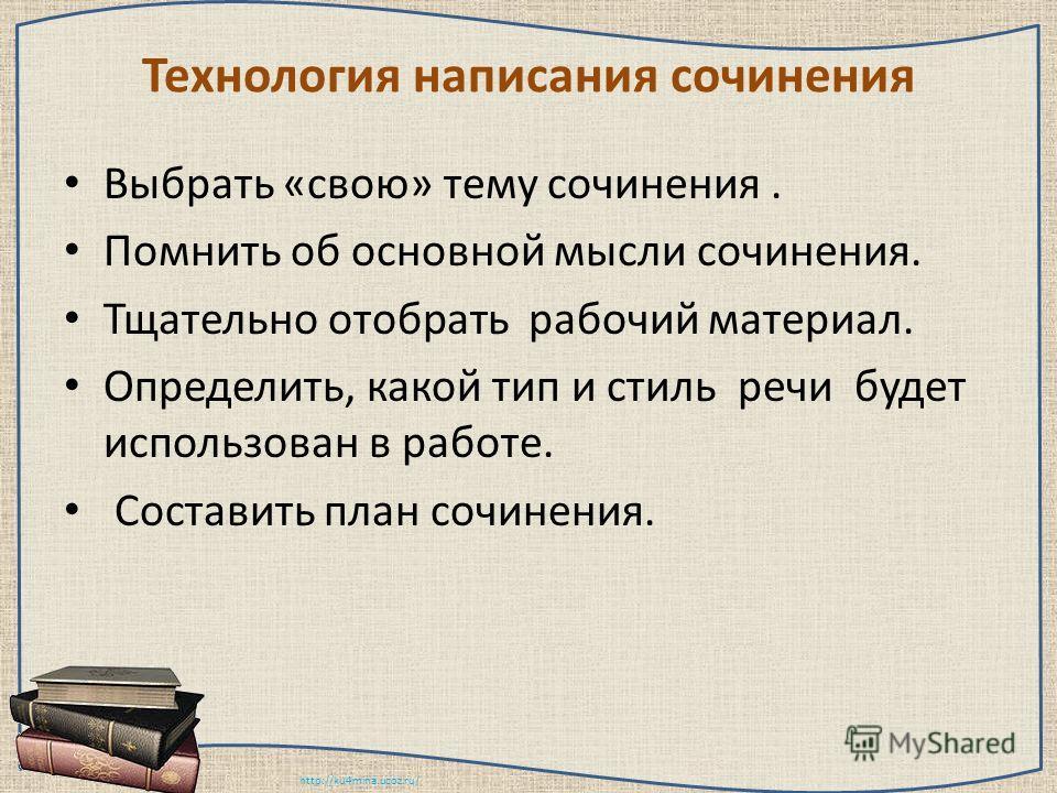 http://ku4mina.ucoz.ru/ Технология написания сочинения Выбрать «свою» тему сочинения. Помнить об основной мысли сочинения. Тщательно отобрать рабочий материал. Определить, какой тип и стиль речи будет использован в работе. Составить план сочинения.