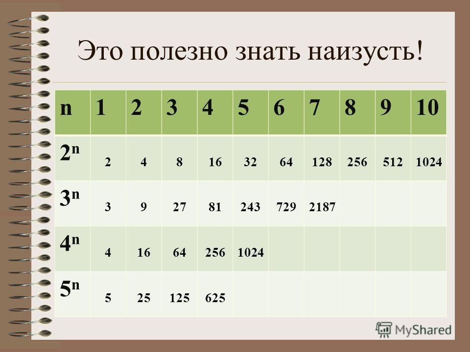 Дано: (an )- а. п., a1 = х, d =1/8х, S10 =10. Найти: все члены прогрессии с a1 по a10 Решение: Ответ: 16/25, 18/25, 20/25,22/25,24/25, 26/25, 28/25, 6/5, 32/25, 34/25.