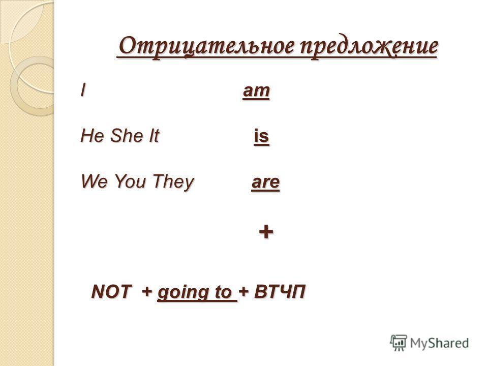 Отрицательное предложение I am He She It is We You They are + NOT + going to + ВТЧП NOT + going to + ВТЧП