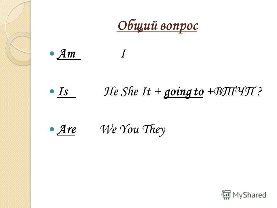 Общий вопрос Am I Is He She It + going to +ВТЧП ? Are We You They