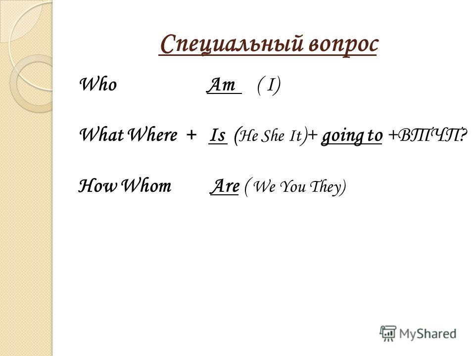 Специальный вопрос Who Am ( I) What Where + Is ( He She It )+ going to +ВТЧП? How Whom Are ( We You They)