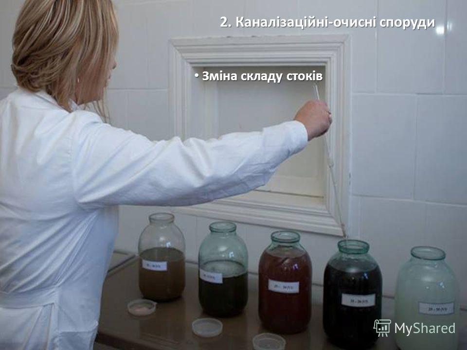 2. Каналізаційні-очисні споруди З Зміна складу стоків