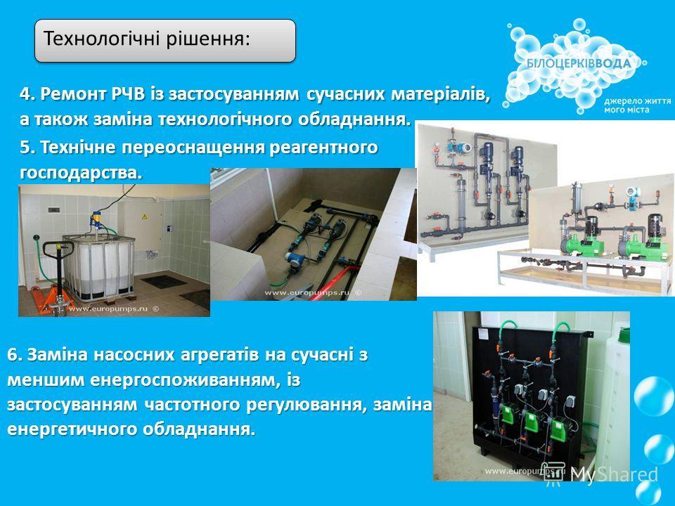 Технологічні рішення: 4. Ремонт РЧВ із застосуванням сучасних матеріалів, а також заміна технологічного обладнання. 5. Технічне переоснащення реагентного господарства. 6. Заміна насосних агрегатів на сучасні з меншим енергоспоживанням, із застосуванн