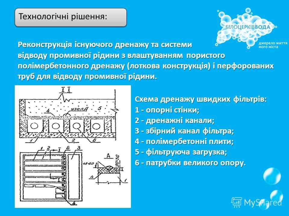 Технологічні рішення: Реконструкція існуючого дренажу та системи відводу промивної рідини з влаштуванням пористого полімербетонного дренажу (лоткова конструкція) і перфорованих труб для відводу промивної рідини. Схема дренажу швидких фільтрів: 1 - оп