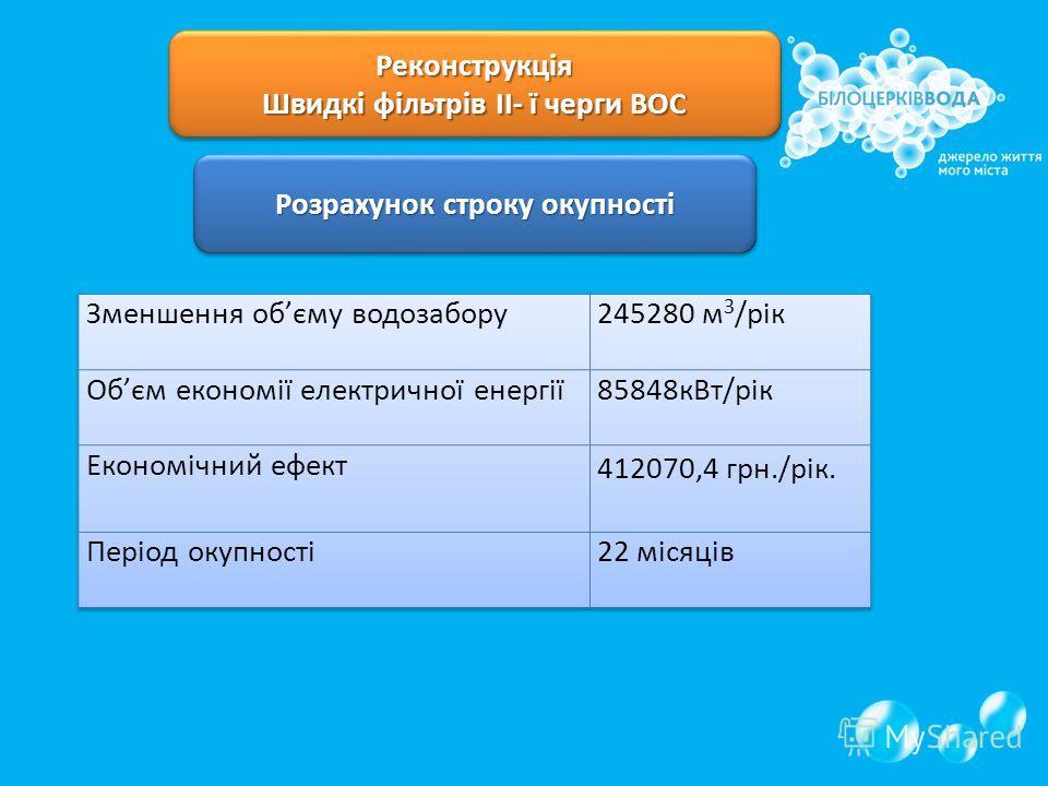 Розрахунок строку окупності Реконструкція Швидкі фільтрів ІІ- ї черги ВОС Реконструкція