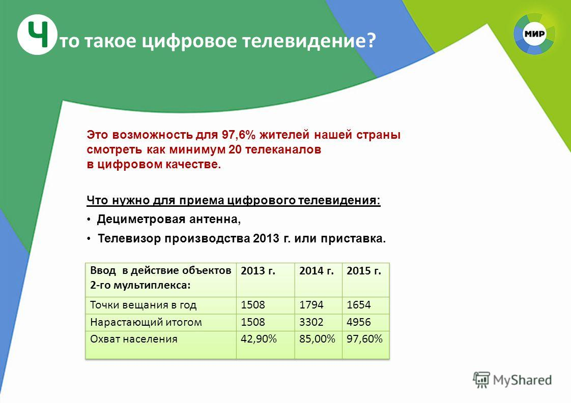Ч то такое цифровое телевидение? Что нужно для приема цифрового телевидения: Дециметровая антенна, Телевизор производства 2013 г. или приставка. Это возможность для 97,6% жителей нашей страны смотреть как минимум 20 телеканалов в цифровом качестве.