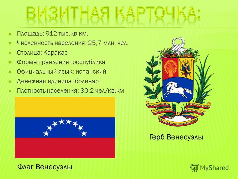 Площадь: 912 тыс.кв.км. Численность населения: 25,7 млн. чел. Столица: Каракас Форма правления: республика Официальный язык: испанский Денежная единица: боливар Плотность населения: 30,2 чел/кв.км Герб Венесуэлы Флаг Венесуэлы