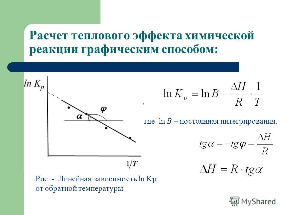 Расчет теплового эффекта химической реакции графическим способом: где ln В – постоянная интегрирования.,. Рис. - Линейная зависимость ln Kp от обратной температуры
