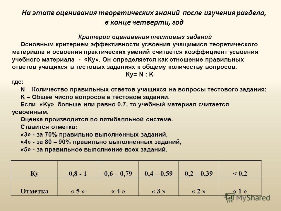 На этапе оценивания теоретических знаний после изучения раздела, в конце четверти, год Ку0,8 - 10,6 – 0,790,4 – 0,590,2 – 0,39< 0,2 Отметка« 5 »« 4 »« 3 »« 2 »« 1 » Критерии оценивания тестовых заданий Основным критерием эффективности усвоения учащим