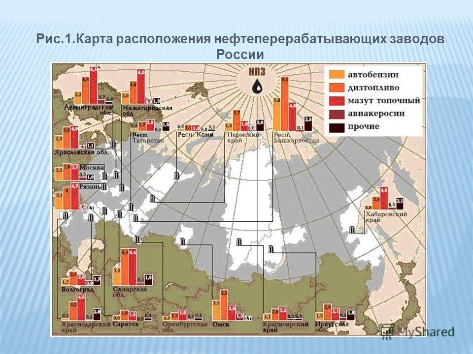Рис.1.Карта расположения нефтеперерабатывающих заводов России