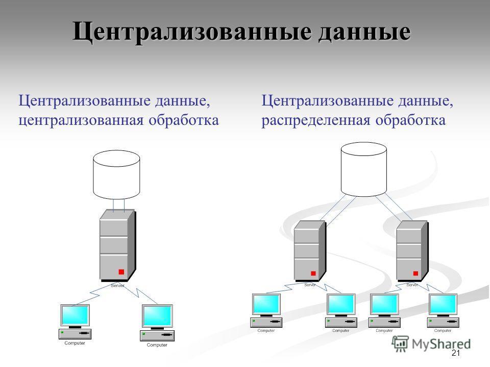 21 Централизованные данные Централизованные данные, централизованная обработка Централизованные данные, распределенная обработка