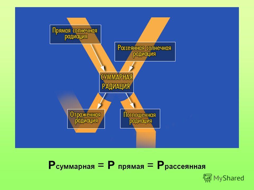 Р суммарная = Р прямая = Р рассеянная