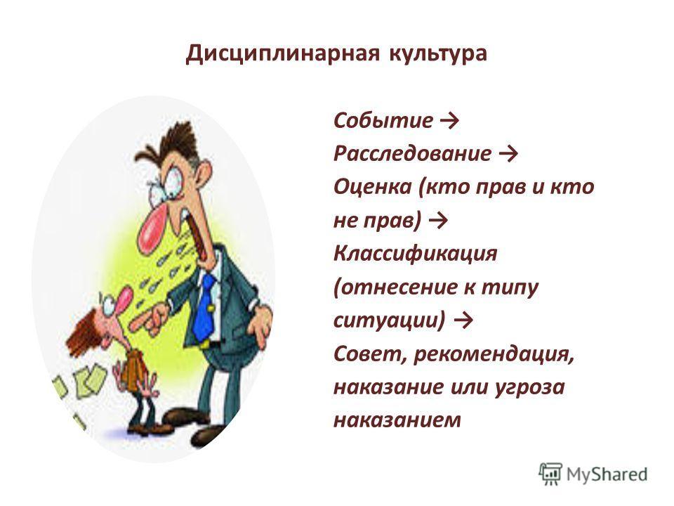 Дисциплинарная культура Событие Расследование Оценка (кто прав и кто не прав) Классификация (отнесение к типу ситуации) Совет, рекомендация, наказание или угроза наказанием
