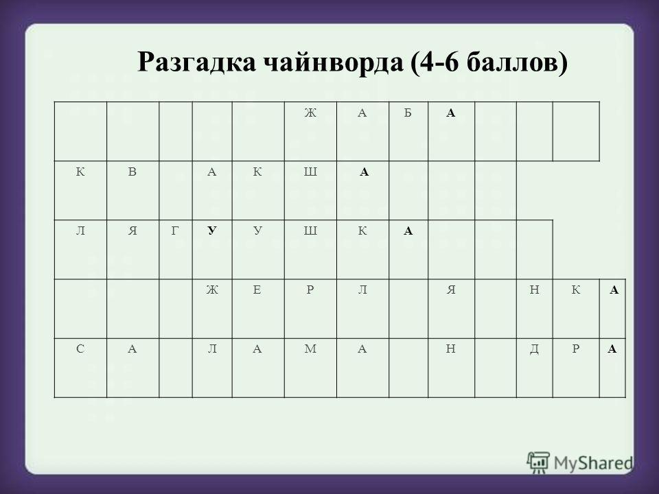 Разгадка чайнворда (4-6 баллов) ЖАБА КВАКШ А ЛЯГУУШКА ЖЕРЛЯНК А САЛАМАНДРА