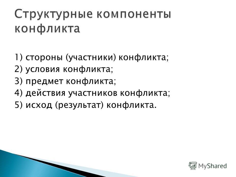 1) стороны (участники) конфликта; 2) условия конфликта; 3) предмет конфликта; 4) действия участников конфликта; 5) исход (результат) конфликта.