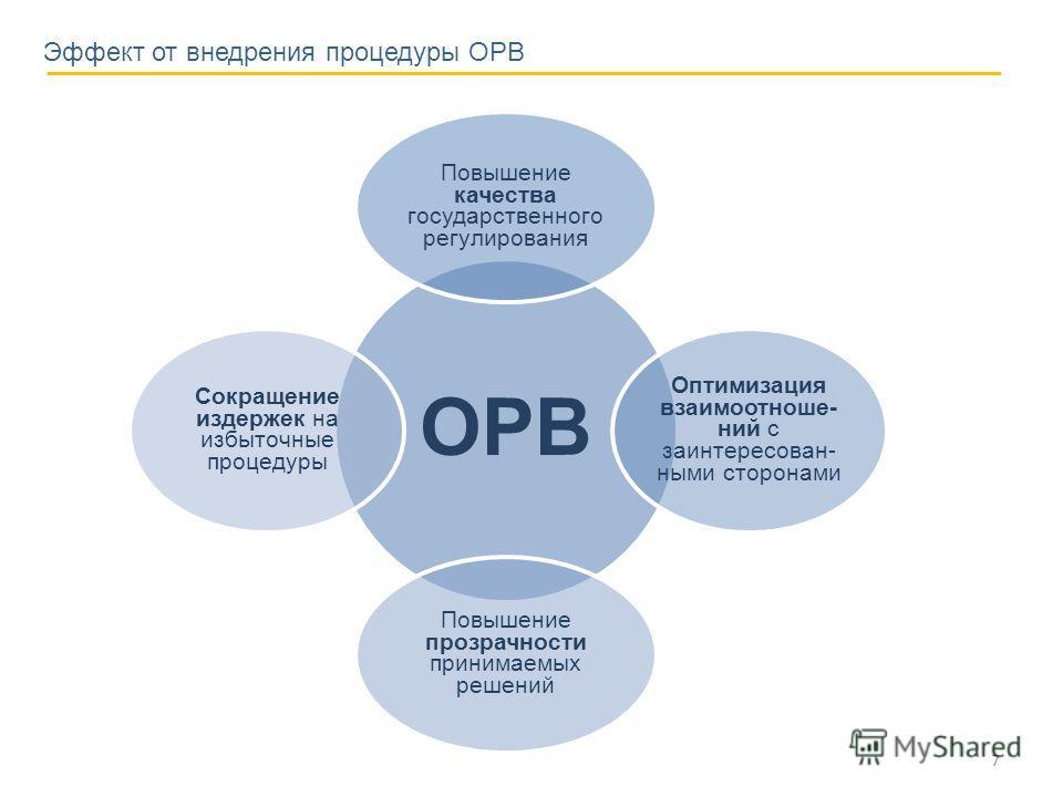 7 Эффект от внедрения процедуры ОРВ ОРВ Повышение качества государственного регулирования Оптимизация взаимоотноше- ний с заинтересован- ными сторонами Повышение прозрачности принимаемых решений Сокращение издержек на избыточные процедуры