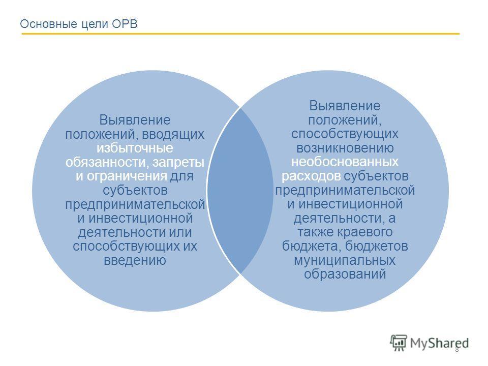 8 Основные цели ОРВ Выявление положений, вводящих избыточные обязанности, запреты и ограничения для субъектов предпринимательской и инвестиционной деятельности или способствующих их введению Выявление положений, способствующих возникновению необоснов