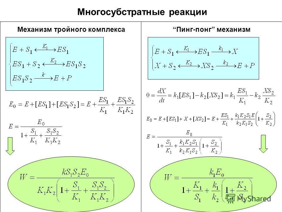 Многосубстратные реакции Механизм тройного комплекса Пинг-понг механизм
