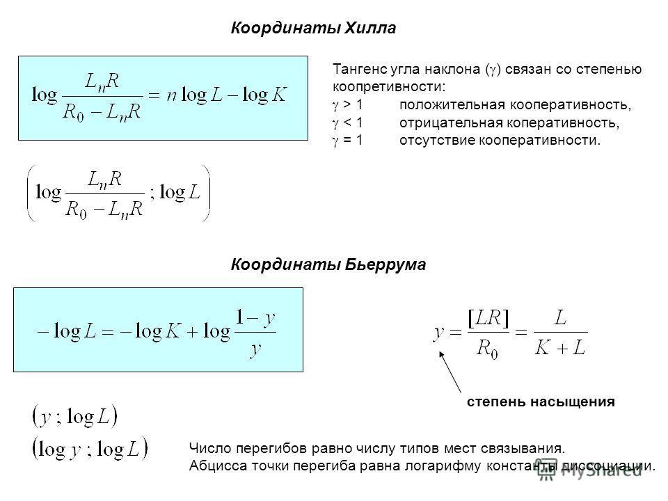 Координаты Хилла Тангенс угла наклона ( ) связан со степенью коопретивности: > 1положительная кооперативность, < 1отрицательная коперативность, = 1отсутствие кооперативности. Координаты Бьеррума Число перегибов равно числу типов мест связывания. Абци