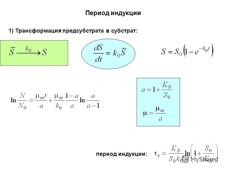 Период индукции 1) Трансформация предсубстрата в субстрат: период индукции: