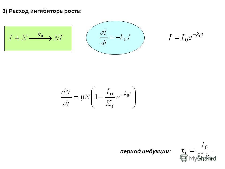3) Расход ингибитора роста: период индукции: