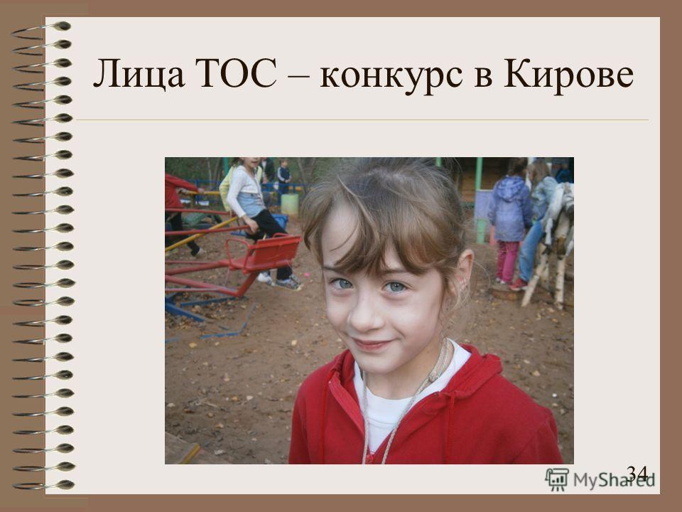 Лица ТОС – конкурс в Кирове 34