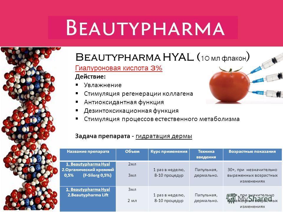Beautypharma HYAL ( 10 мл флакон ) Гиалуроновая кислота 3% Действие: Увлажнение Стимуляция регенерации коллагена Антиоксидантная функция Дезинтоксикационная функция Стимуляция процессов естественного метаболизма Задача препарата - гидратация дермы На