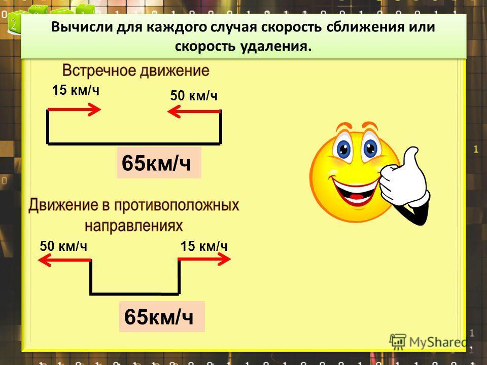 15 км/ч 50 км/ч 15 км/ч50 км/ч 65км/ч Вычисли для каждого случая скорость сближения или скорость удаления.