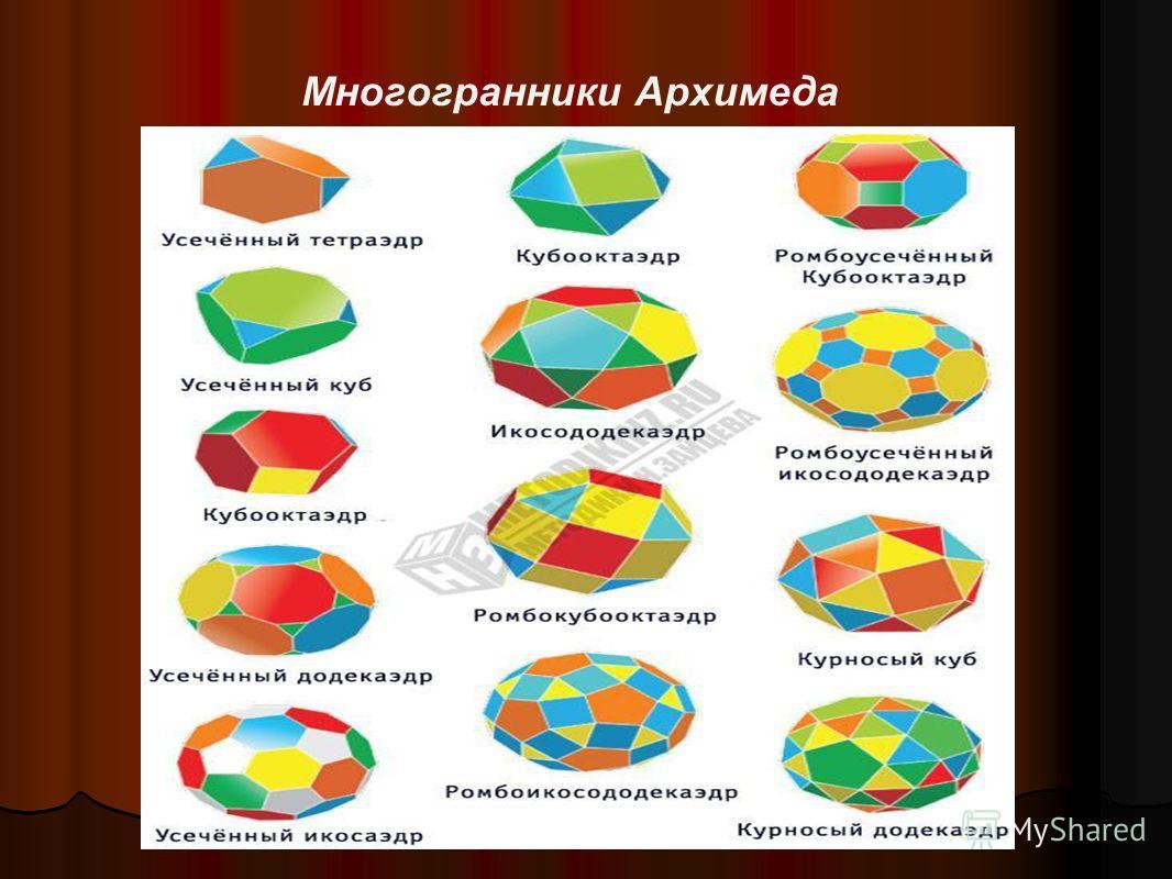 Многогранники Архимеда