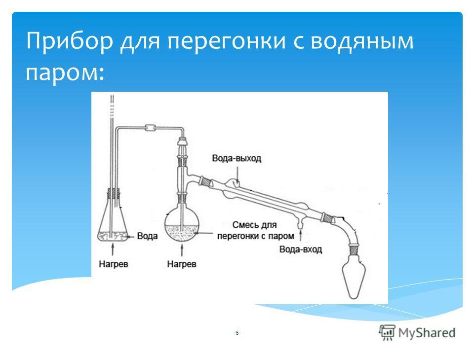 Прибор для перегонки с водяным паром: 6