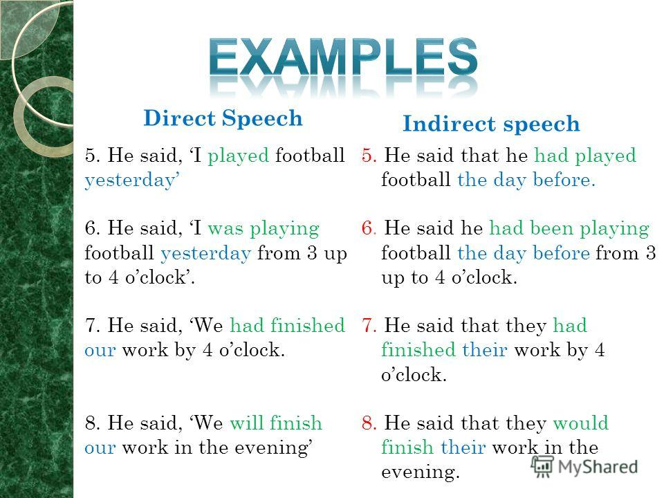 Direct Speech 1. today 2. yesterday 3. tomorrow 4. two days ago 5. last week 6. next month Indirect speech 1. that day 2. the day before 3. the following day 4. two days before 5. the week before 6. the following month