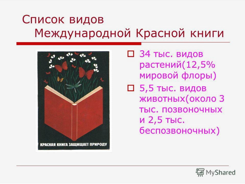 Список видов Международной Красной книги 34 тыс. видов растений(12,5% мировой флоры) 5,5 тыс. видов животных(около 3 тыс. позвоночных и 2,5 тыс. беспозвоночных)