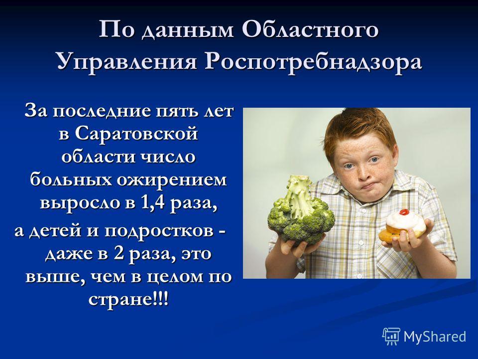 По данным Областного Управления Роспотребнадзора За последние пять лет в Саратовской области число больных ожирением выросло в 1,4 раза, За последние пять лет в Саратовской области число больных ожирением выросло в 1,4 раза, а детей и подростков - да