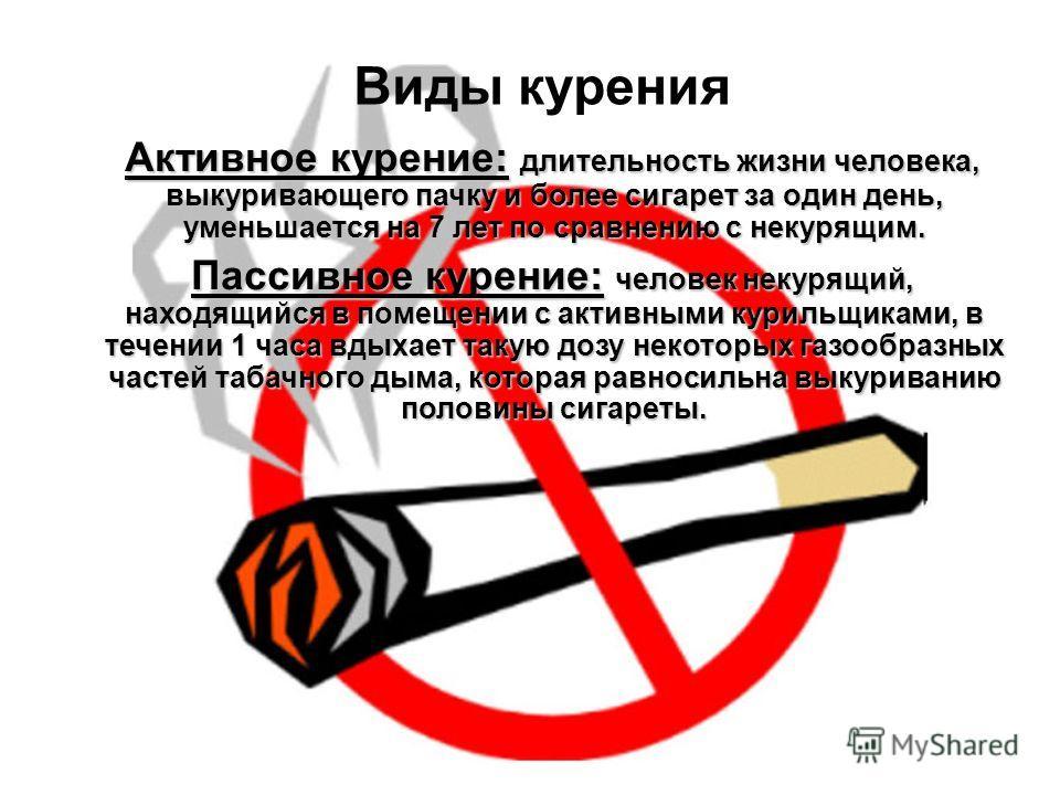 Активное курение: длительность жизни человека, выкуривающего пачку и более сигарет за один день, уменьшается на 7 лет по сравнению с некурящим. Активное курение: длительность жизни человека, выкуривающего пачку и более сигарет за один день, уменьшает