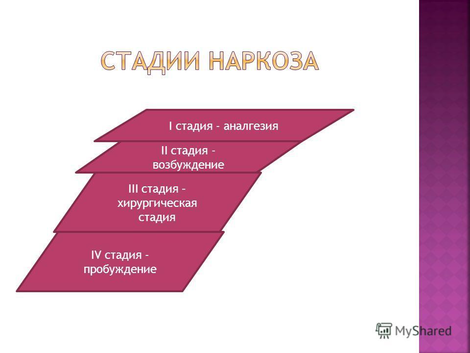 I стадия - аналгезия II стадия - возбуждение III стадия – хирургическая стадия IV стадия - пробуждение