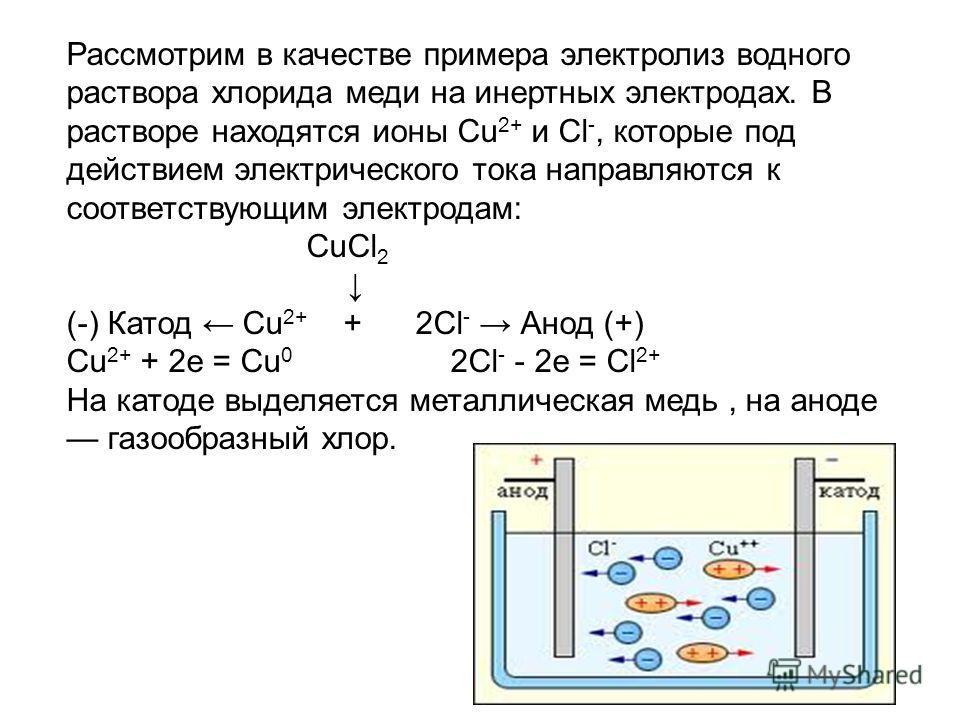Рассмотрим в качестве примера электролиз водного раствора хлорида меди на инертных электродах. В растворе находятся ионы Cu 2+ и Cl -, которые под действием электрического тока направляются к соответствующим электродам: CuCl 2 (-) Катод Cu 2+ + 2Cl -