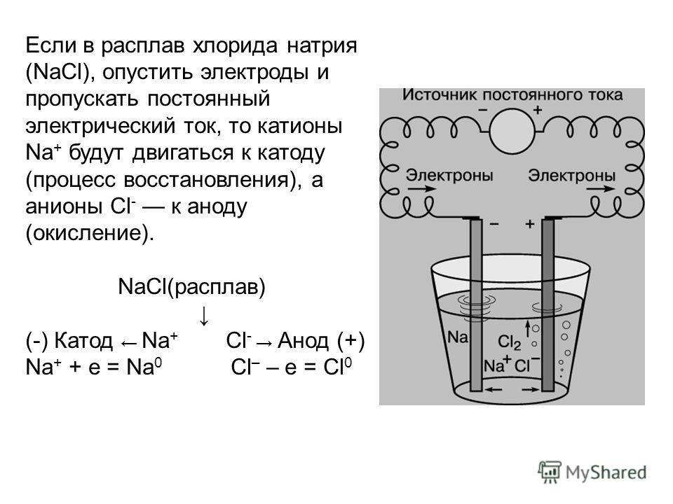 Если в расплав хлорида натрия (NaCl), опустить электроды и пропускать постоянный электрический ток, то катионы Na + будут двигаться к катоду (процесс восстановления), а анионы Cl - к аноду (окисление). NaCl(расплав) (-) Катод Na + Cl - Анод (+) Na +