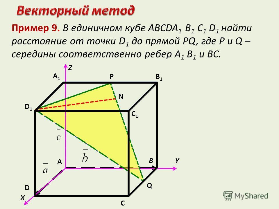 Пример 9. В единичном кубе ABCDA 1 B 1 C 1 D 1 найти расстояние от точки D 1 до прямой РQ, где Р и Q – середины соответственно ребер A 1 B 1 и ВС. С X A D1D1 A1A1 B1B1 N P D C1C1 Q Z YB