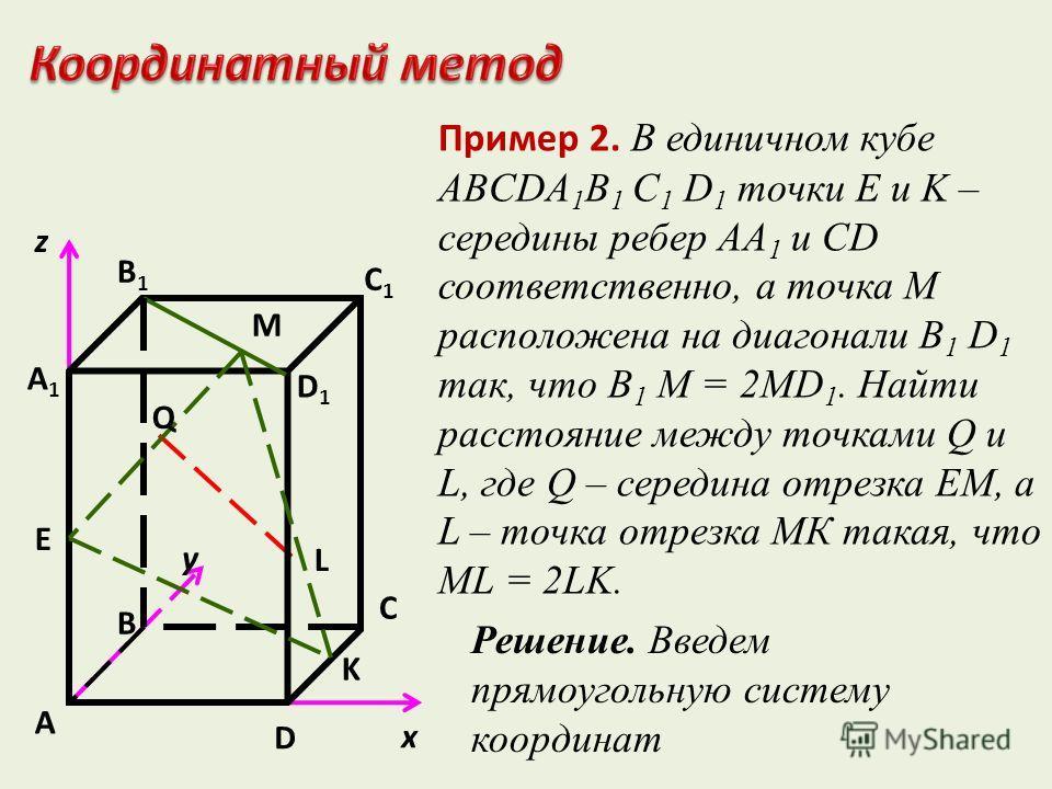 Решение. Введем прямоугольную систему координат А E D C K x z Q M L А1А1 B1B1 C1C1 D1D1 B y Пример 2. В единичном кубе ABCDA 1 B 1 C 1 D 1 точки E и K – середины ребер AA 1 и CD соответственно, а точка M расположена на диагонали B 1 D 1 так, что B 1