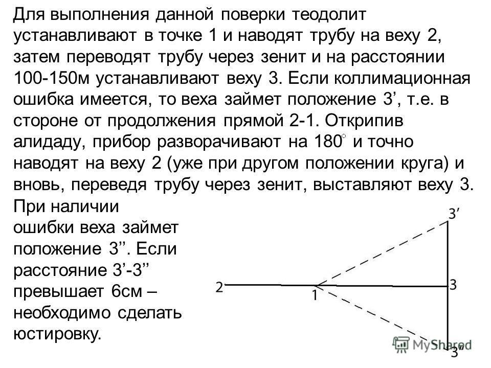 Для выполнения данной поверки теодолит устанавливают в точке 1 и наводят трубу на веху 2, затем переводят трубу через зенит и на расстоянии 100-150м устанавливают веху 3. Если коллимационная ошибка имеется, то веха займет положение 3, т.е. в стороне
