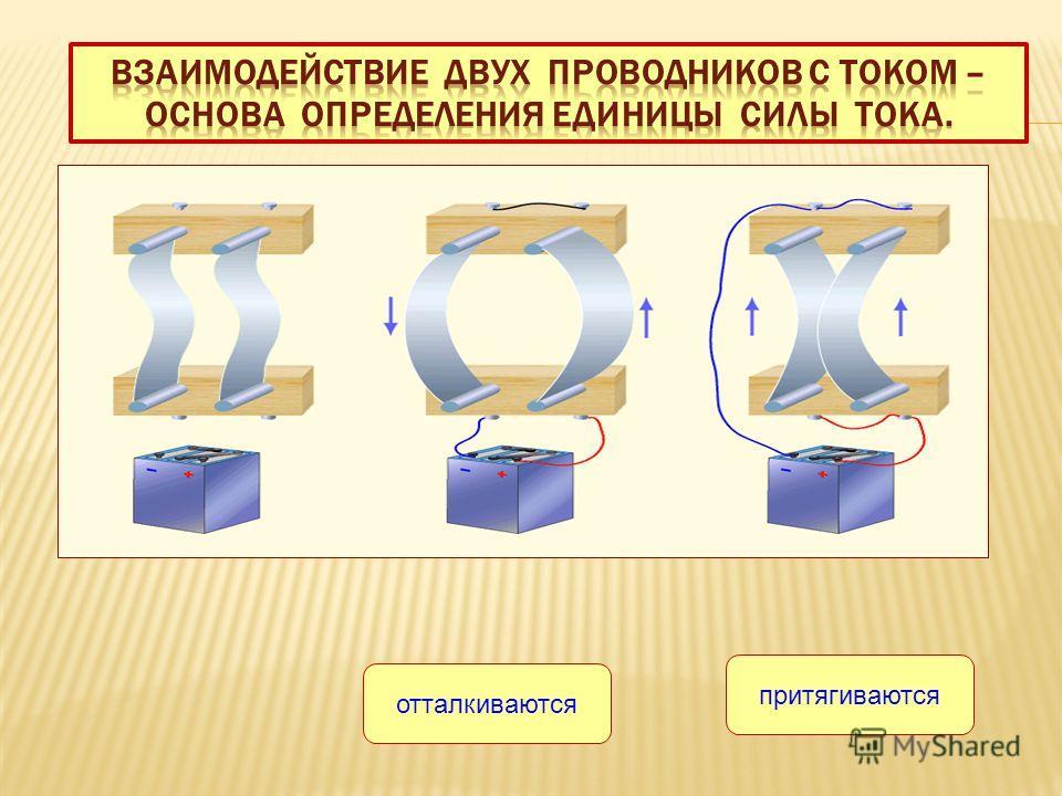 Миллиампер (мА) 1мА= 0,001 А Микроампер (мкА) 1мкА = 0,000001 А Килоампер (кА) 1кА = 1000 А