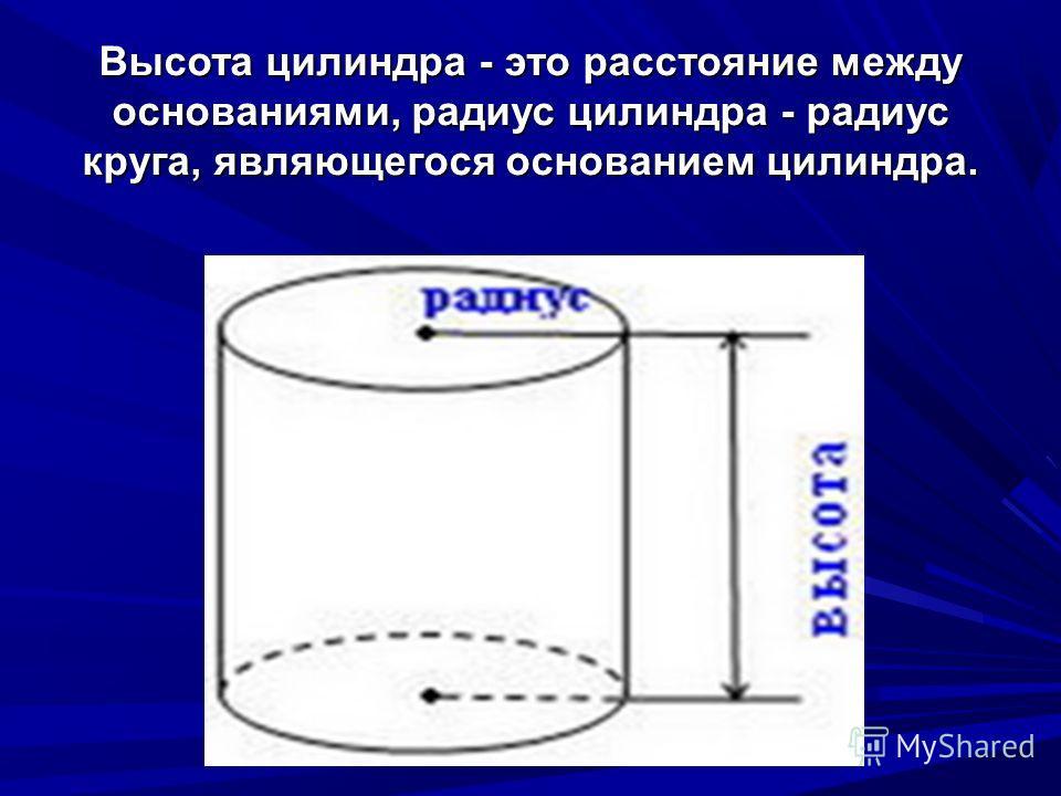 Высота цилиндра - это расстояние между основаниями, радиус цилиндра - радиус круга, являющегося основанием цилиндра.