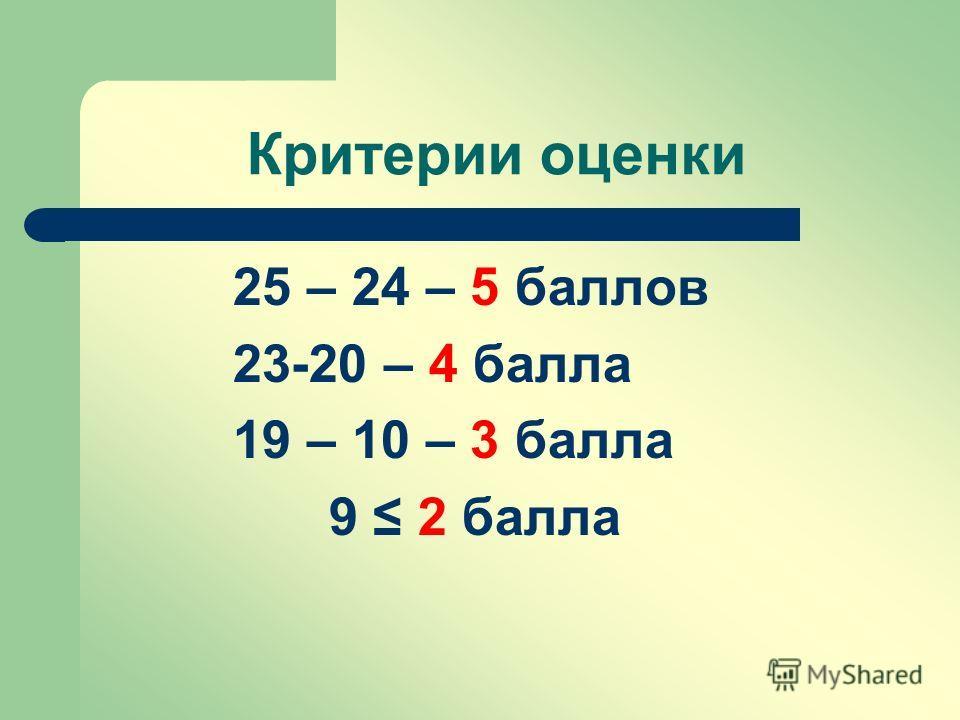 Критерии оценки 25 – 24 – 5 баллов 23-20 – 4 балла 19 – 10 – 3 балла 9 2 балла