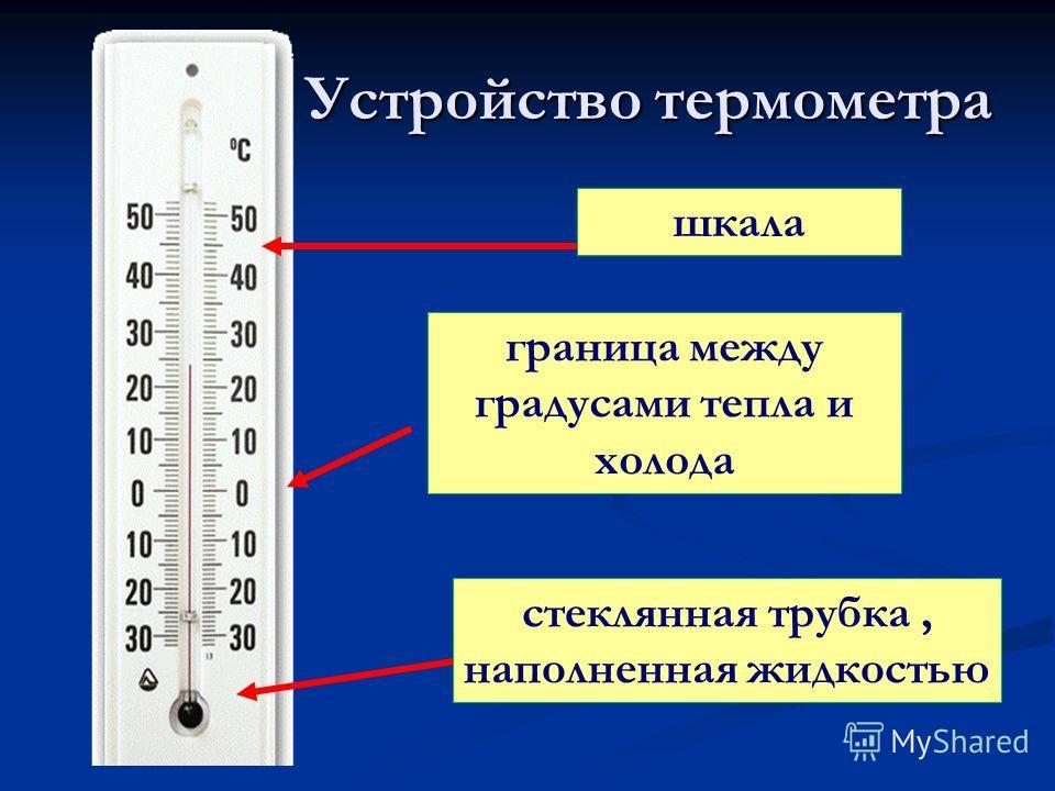 Устройство термометра Устройство термометра шкала граница между градусами тепла и холода стеклянная трубка, наполненная жидкостью