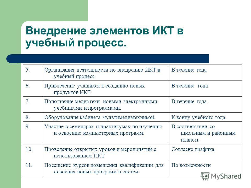 Внедрение элементов ИКТ в учебный процесс. 5.Организация деятельности по внедрению ИКТ в учебный процесс В течение года 6.Привлечение учащихся к созданию новых продуктов ИКТ. В течение года 7.Пополнение медиотеки новыми электронными учебниками и прог