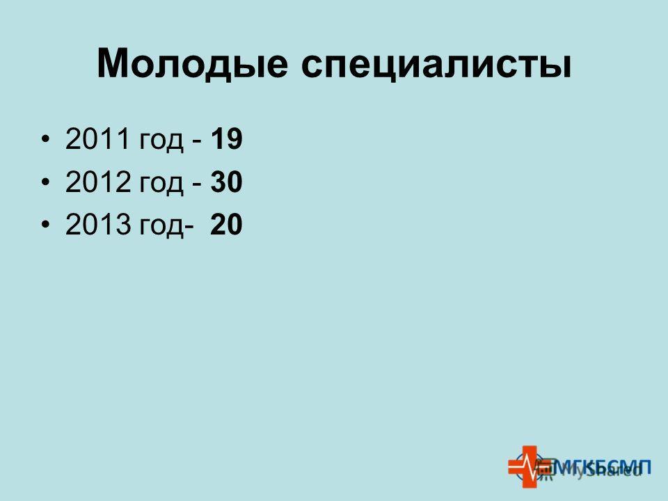 Молодые специалисты 2011 год - 19 2012 год - 30 2013 год- 20