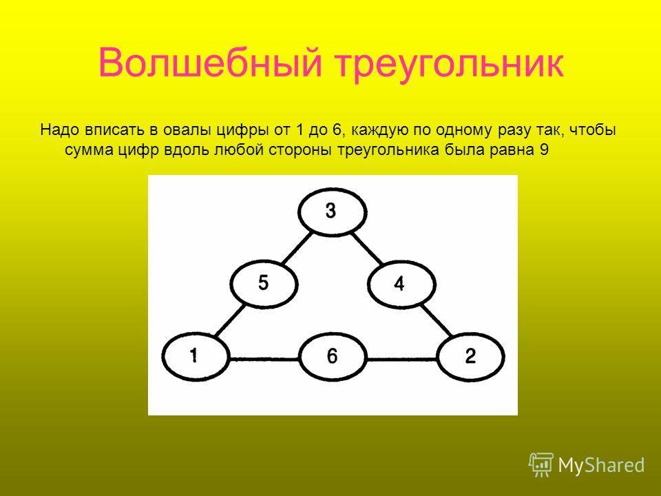 Волшебный треугольник Надо вписать в овалы цифры от 1 до 6, каждую по одному разу так, чтобы сумма цифр вдоль любой стороны треугольника была равна 9