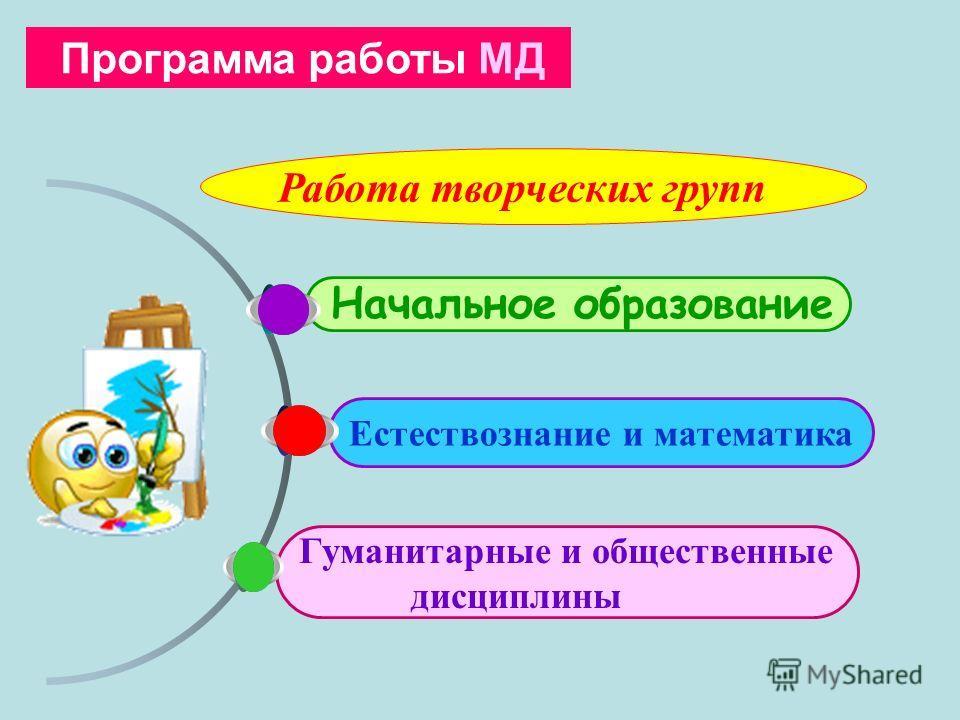 Гуманитарные и общественные дисциплины Естествознание и математика Начальное образование Программа работы МД Работа творческих групп