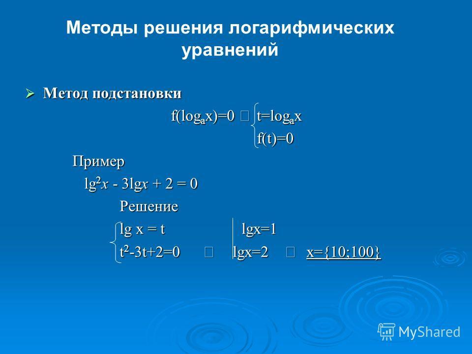 Методы решения логарифмических уравнений Метод подстановки Метод подстановки f(log a x)=0 t=log a x f(t)=0 f(t)=0Пример lg 2 x - 3lgx + 2 = 0 lg 2 x - 3lgx + 2 = 0Решение lg x = t lgx=1 t 2 -3t+2=0 lgx=2 x={10;100}